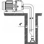 """Помпа самозасмукваща дълбочинна Speroni APM 150 /1500W, Q-1.2м3/ч, 1""""1/4-1"""", Н-46м/"""
