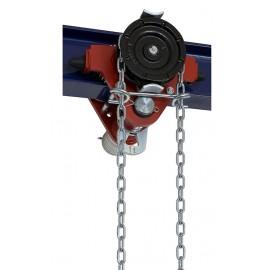Плъзгач релсов Brano Z420-B /1.6 т, 3 м, 58-226 мм/